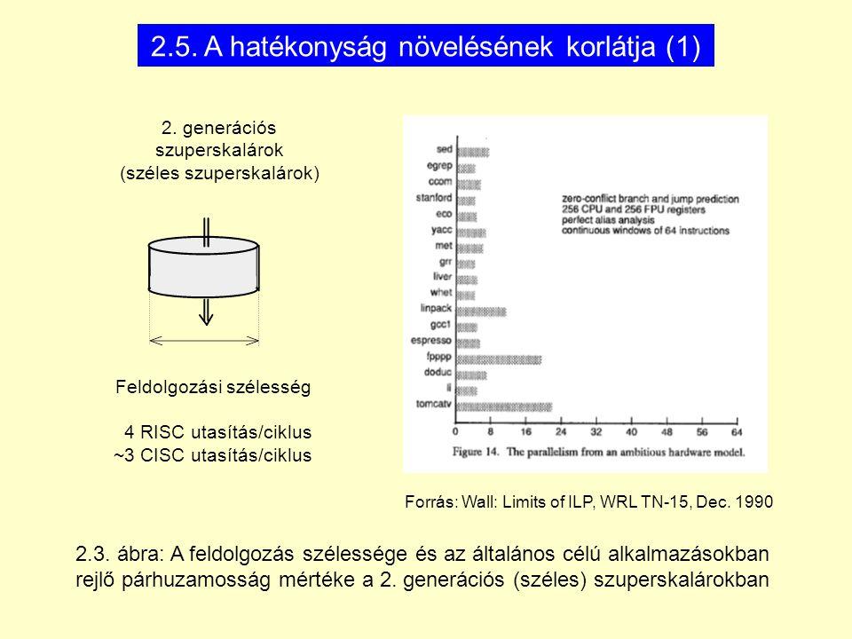 2.5. A hatékonyság növelésének korlátja (1)