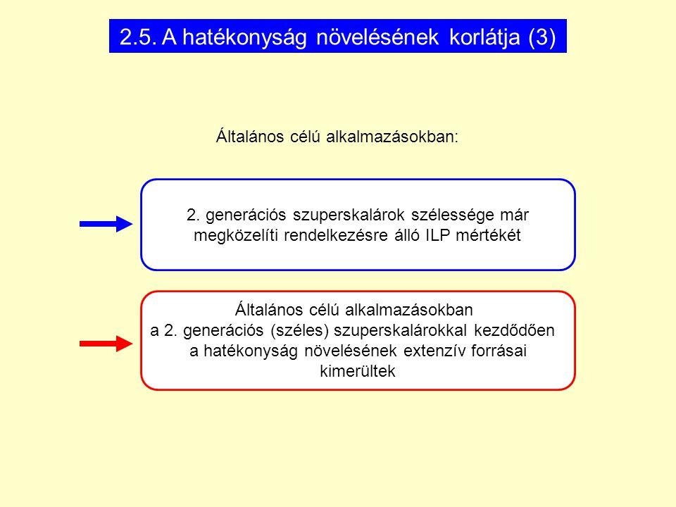 2.5. A hatékonyság növelésének korlátja (3)