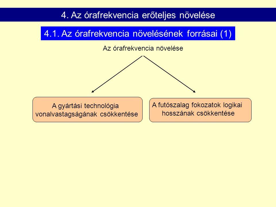4. Az órafrekvencia erőteljes növelése