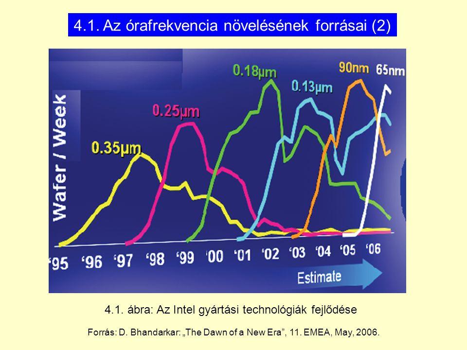 4.1. Az órafrekvencia növelésének forrásai (2)