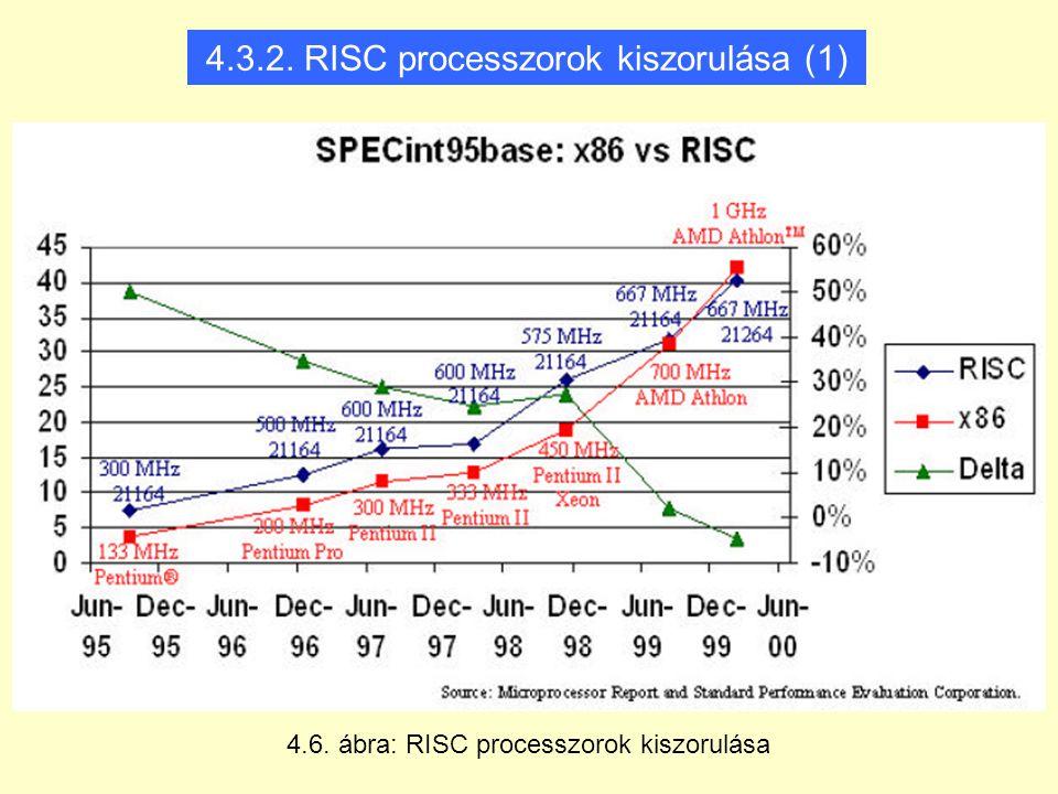 4.3.2. RISC processzorok kiszorulása (1)
