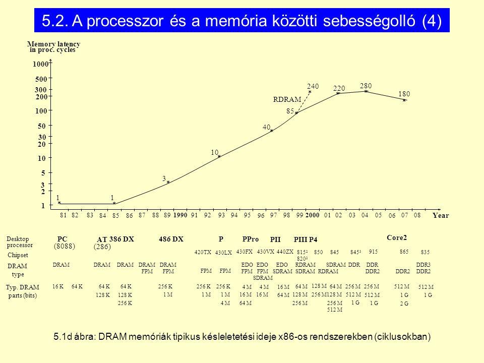 5.2. A processzor és a memória közötti sebességolló (4)