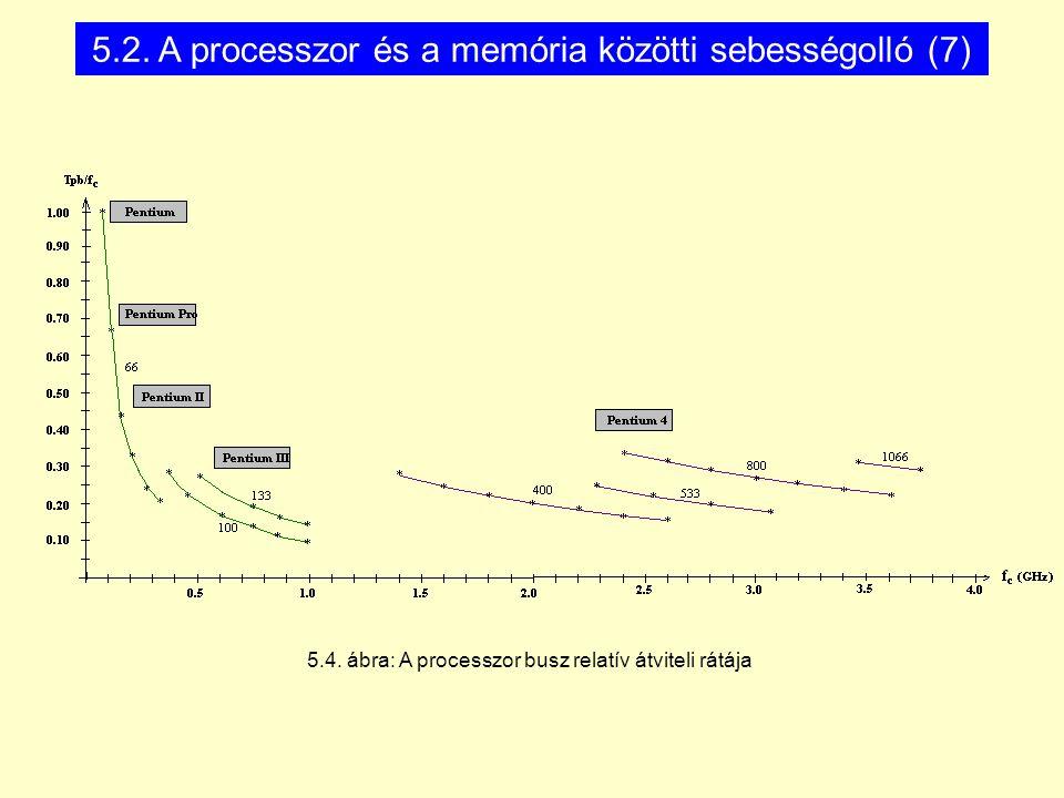 5.2. A processzor és a memória közötti sebességolló (7)