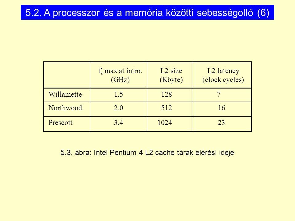 5.2. A processzor és a memória közötti sebességolló (6)