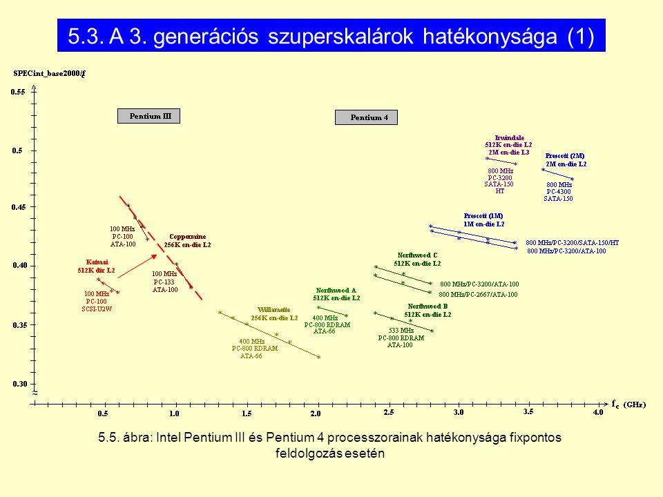 5.3. A 3. generációs szuperskalárok hatékonysága (1)