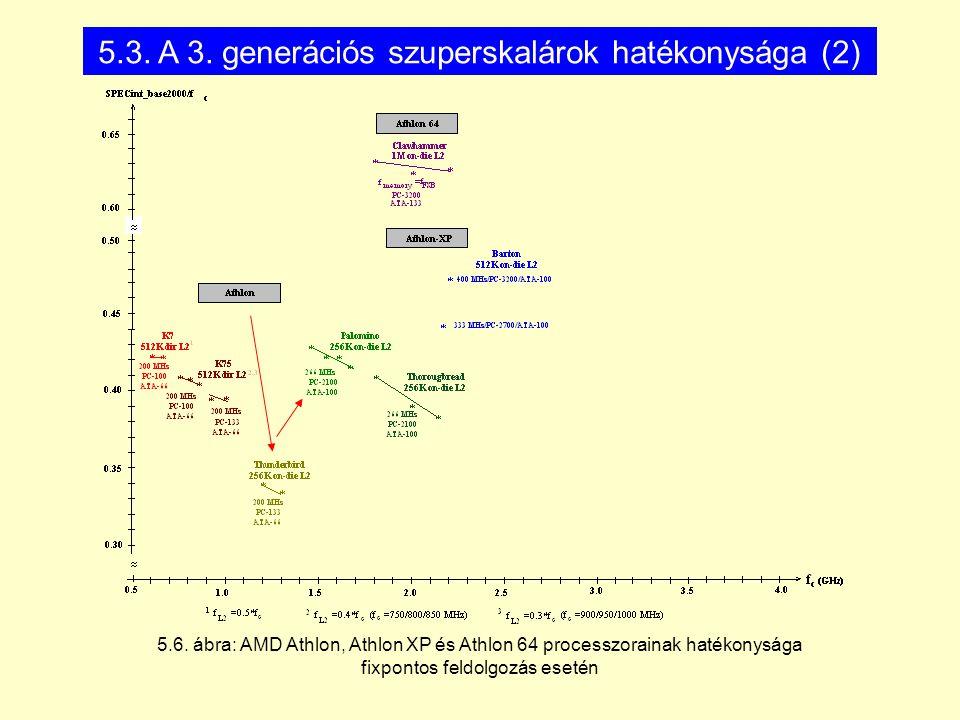 5.3. A 3. generációs szuperskalárok hatékonysága (2)