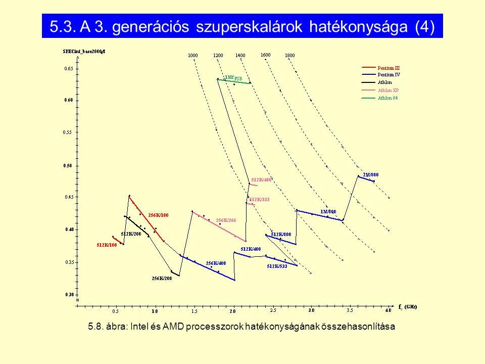 5.3. A 3. generációs szuperskalárok hatékonysága (4)