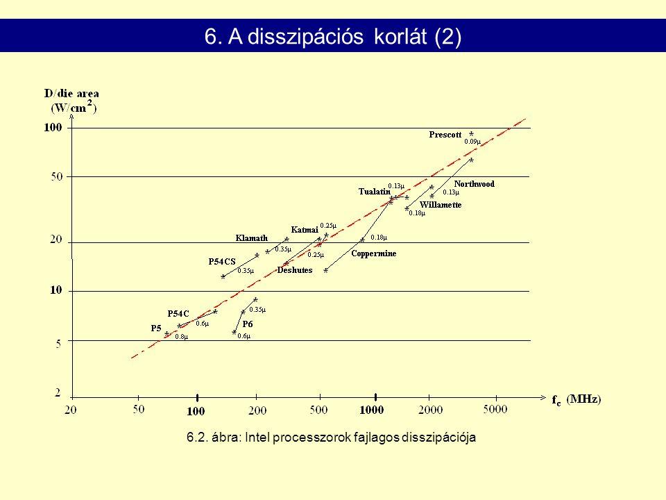 6. A disszipációs korlát (2)