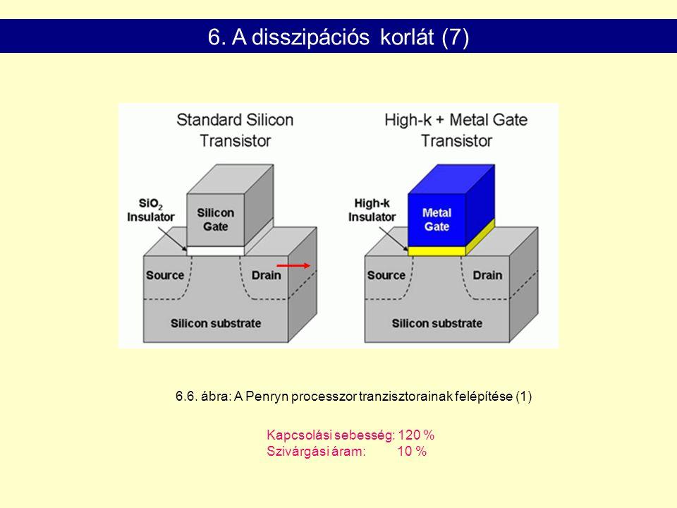 6. A disszipációs korlát (7)