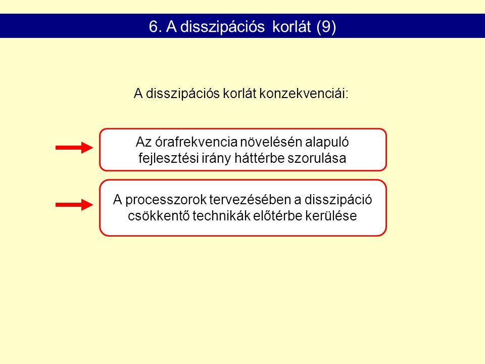 6. A disszipációs korlát (9)