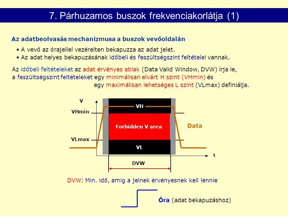 7. Párhuzamos buszok frekvenciakorlátja (1)