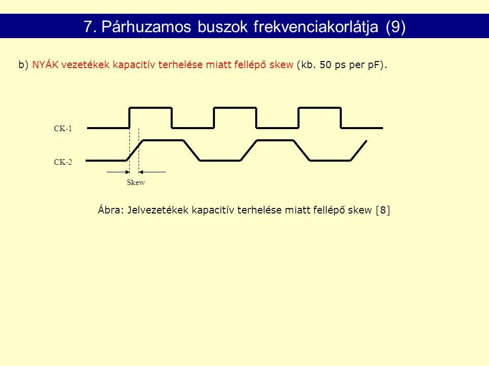 7. Párhuzamos buszok frekvenciakorlátja (9)