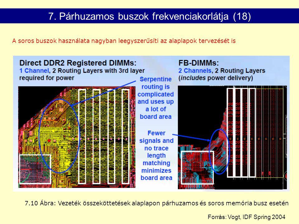 7. Párhuzamos buszok frekvenciakorlátja (18)