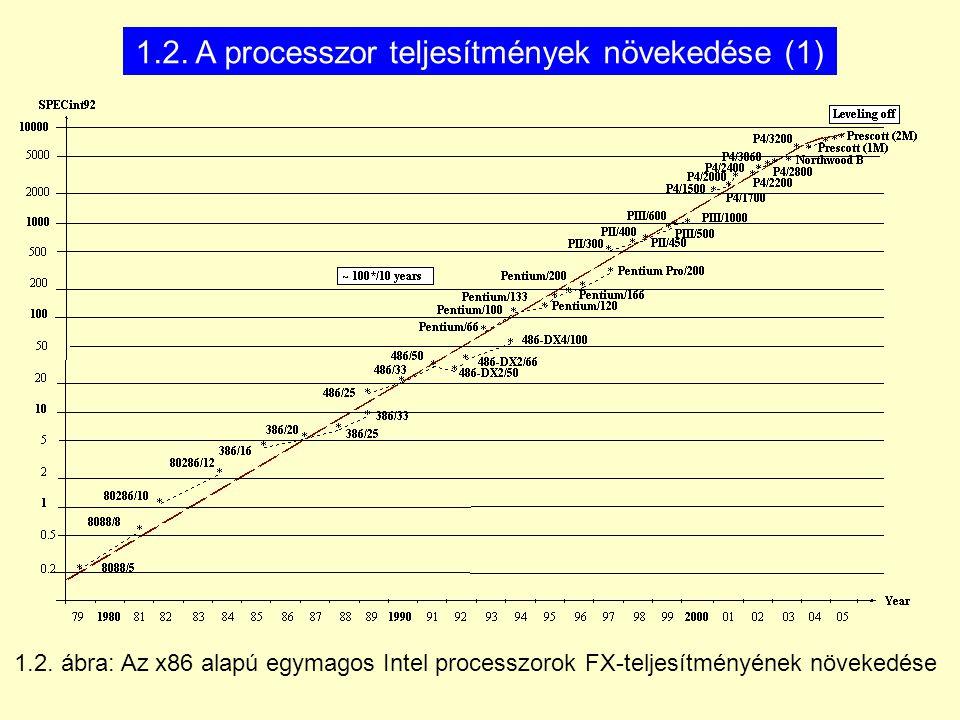 1.2. A processzor teljesítmények növekedése (1)