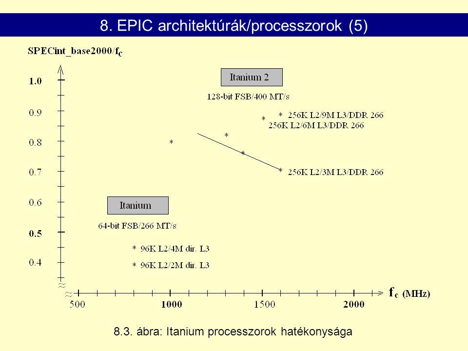 8. EPIC architektúrák/processzorok (5)