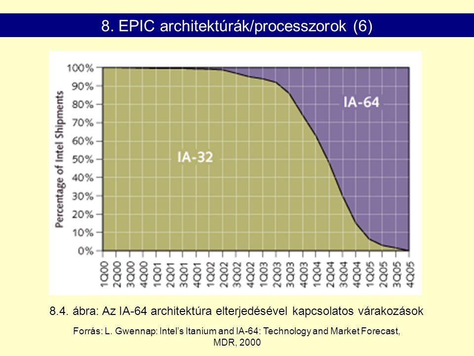 8. EPIC architektúrák/processzorok (6)