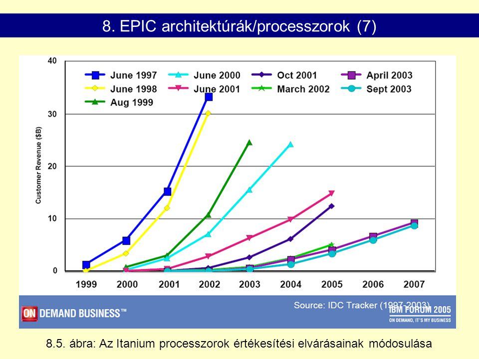 8. EPIC architektúrák/processzorok (7)