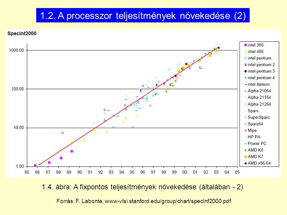 1.2. A processzor teljesítmények növekedése (2)