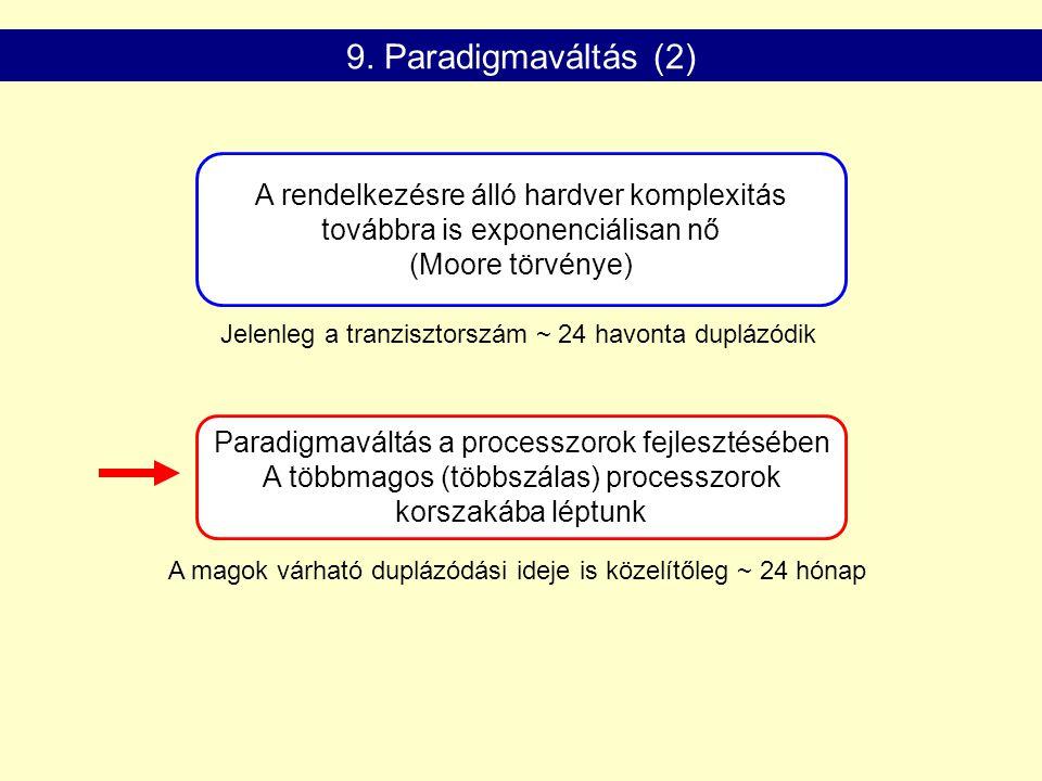 9. Paradigmaváltás (2) A rendelkezésre álló hardver komplexitás továbbra is exponenciálisan nő (Moore törvénye)