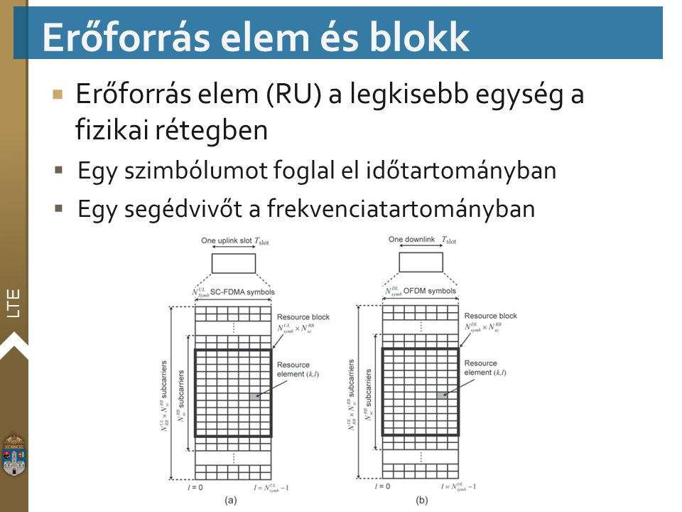 Erőforrás elem és blokk
