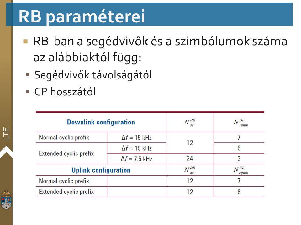 RB paraméterei RB-ban a segédvivők és a szimbólumok száma az alábbiaktól függ: Segédvivők távolságától.