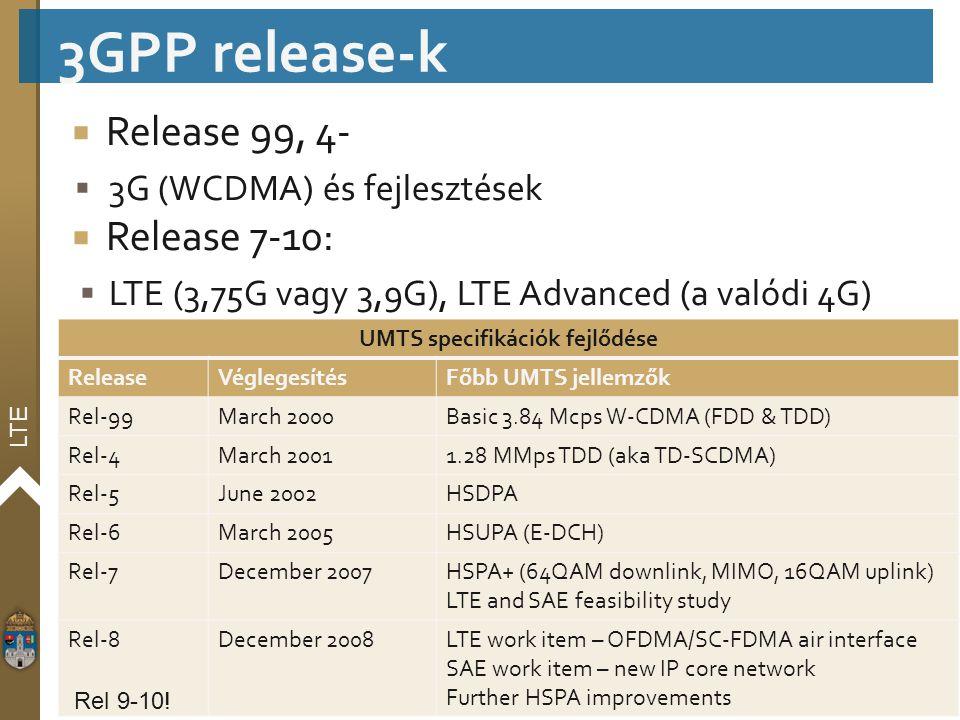 UMTS specifikációk fejlődése
