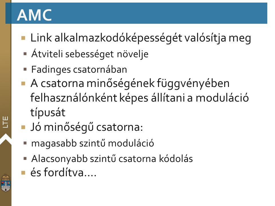 AMC Link alkalmazkodóképességét valósítja meg