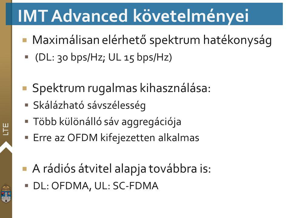 IMT Advanced követelményei