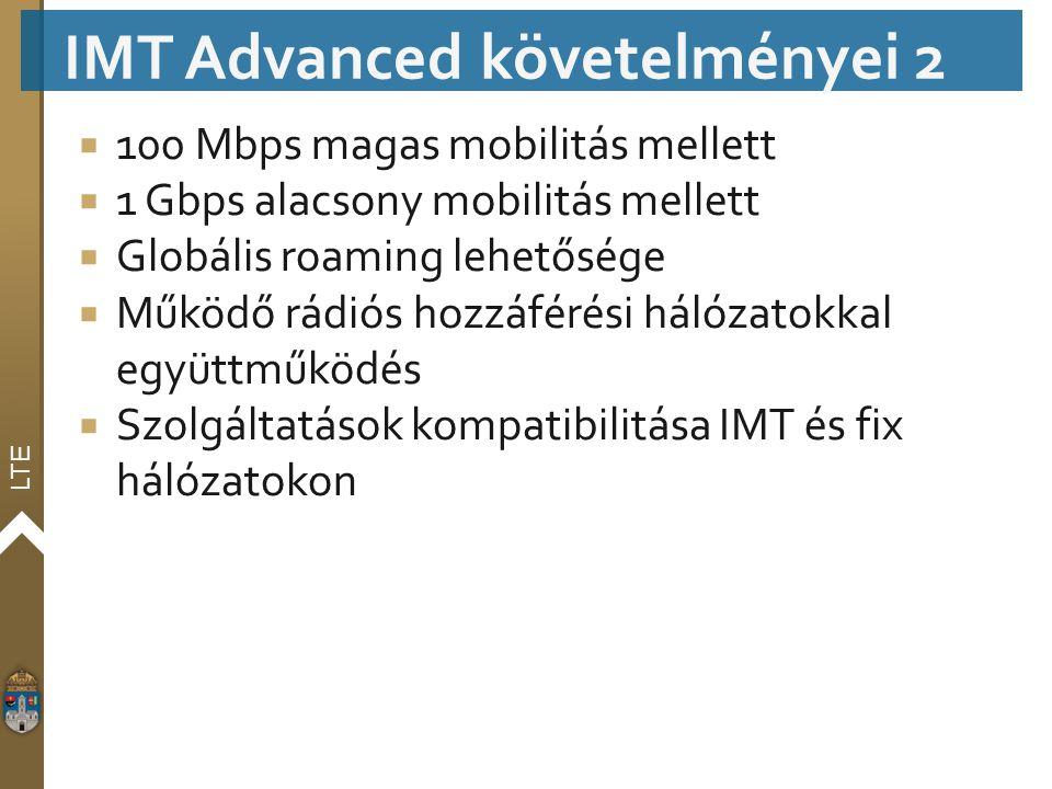 IMT Advanced követelményei 2