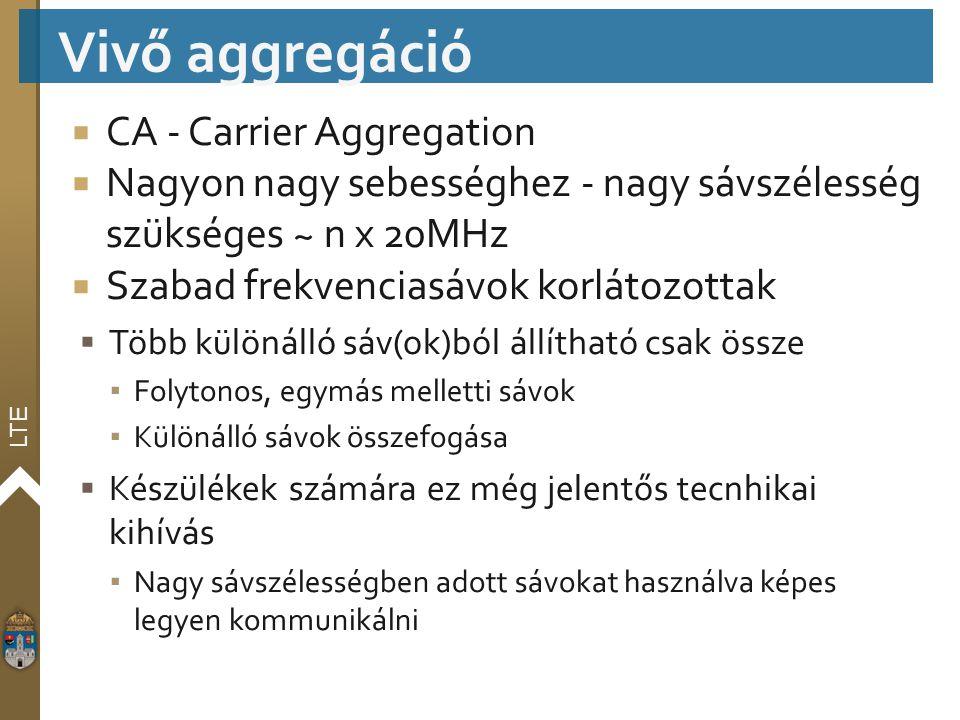 Vivő aggregáció CA - Carrier Aggregation