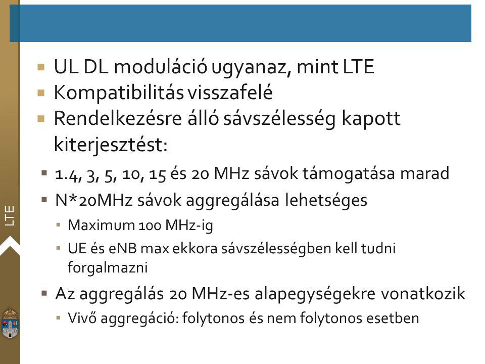 UL DL moduláció ugyanaz, mint LTE Kompatibilitás visszafelé