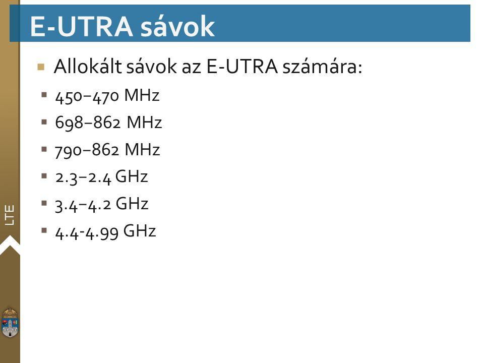 E-UTRA sávok Allokált sávok az E-UTRA számára: 450−470 MHz 698−862 MHz