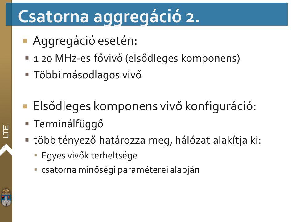 Csatorna aggregáció 2. Aggregáció esetén: