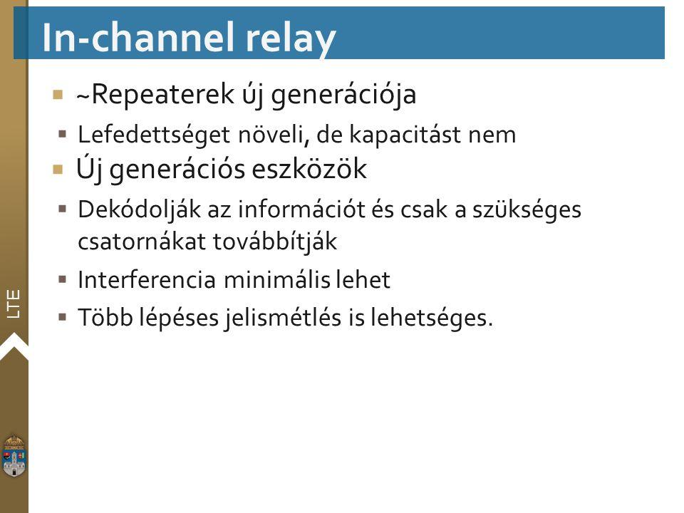 In-channel relay ~Repeaterek új generációja Új generációs eszközök