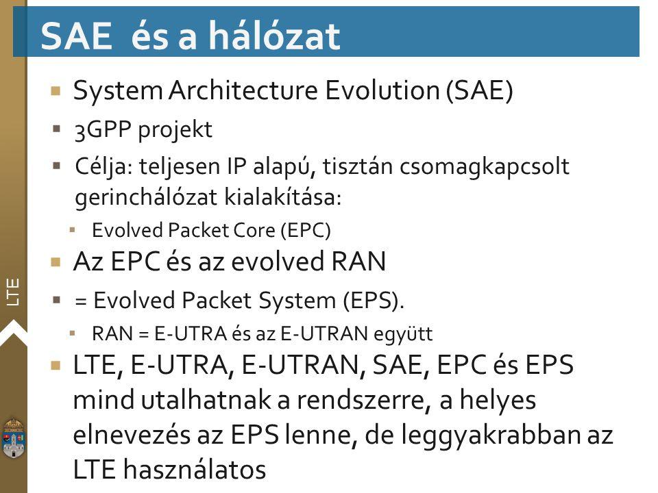 SAE és a hálózat System Architecture Evolution (SAE)