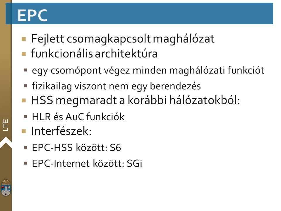 EPC Fejlett csomagkapcsolt maghálózat funkcionális architektúra
