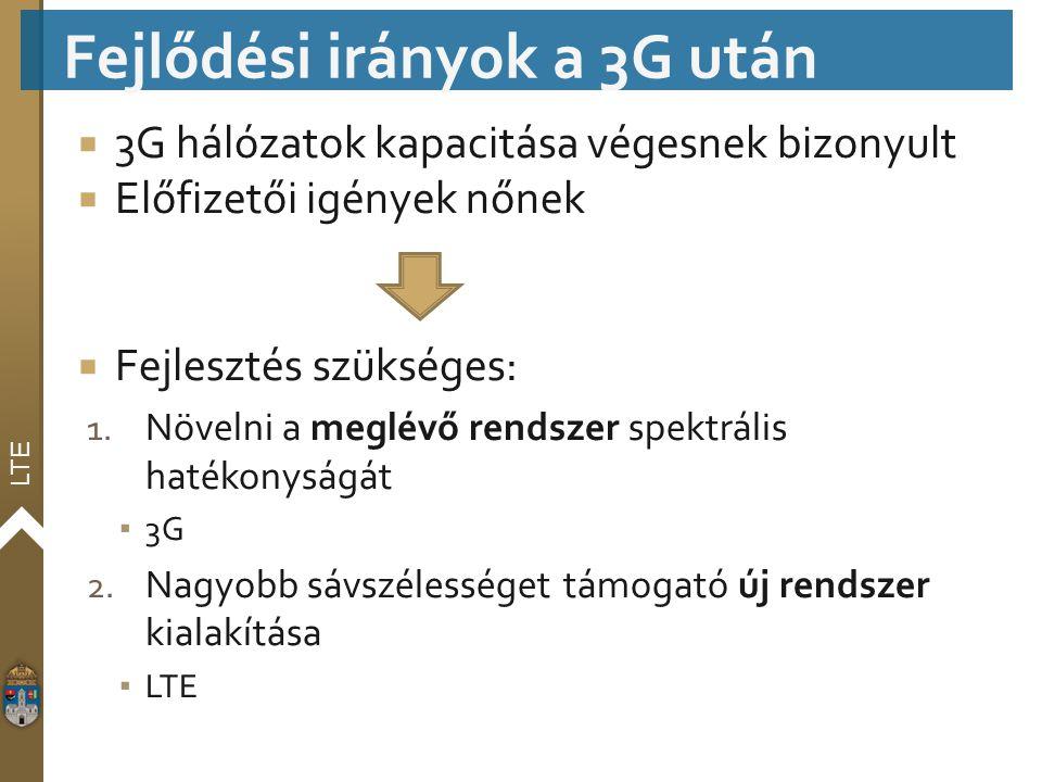 Fejlődési irányok a 3G után