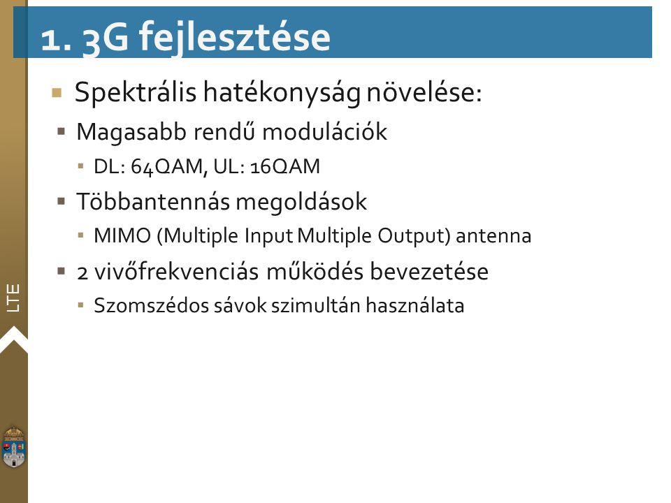1. 3G fejlesztése Spektrális hatékonyság növelése: