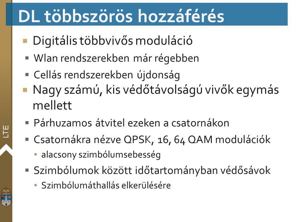DL többszörös hozzáférés