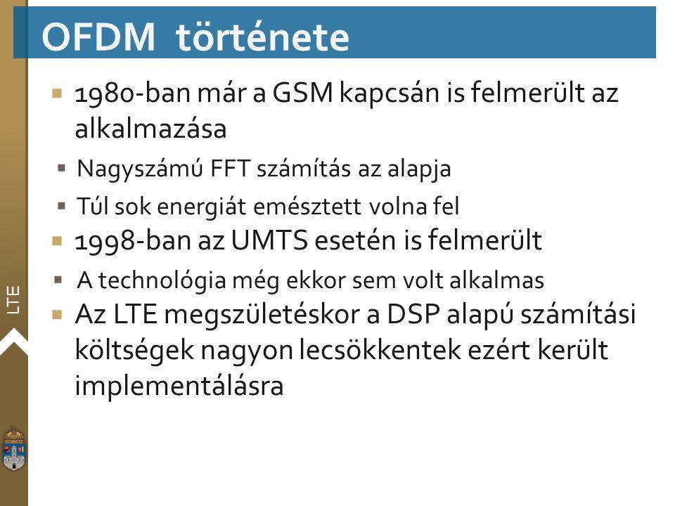 OFDM története 1980-ban már a GSM kapcsán is felmerült az alkalmazása