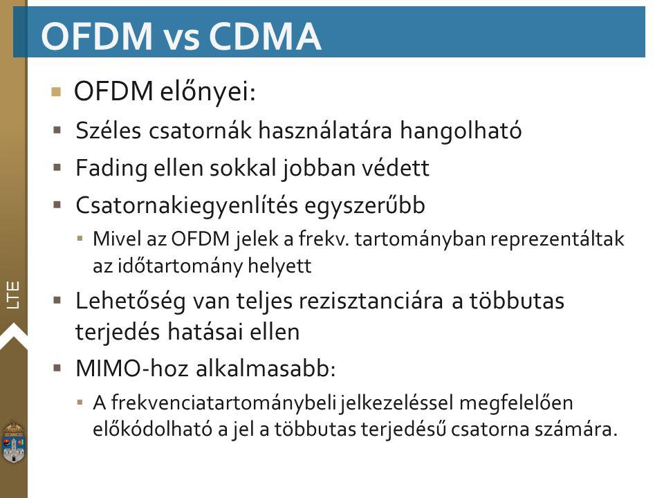 OFDM vs CDMA OFDM előnyei: Széles csatornák használatára hangolható