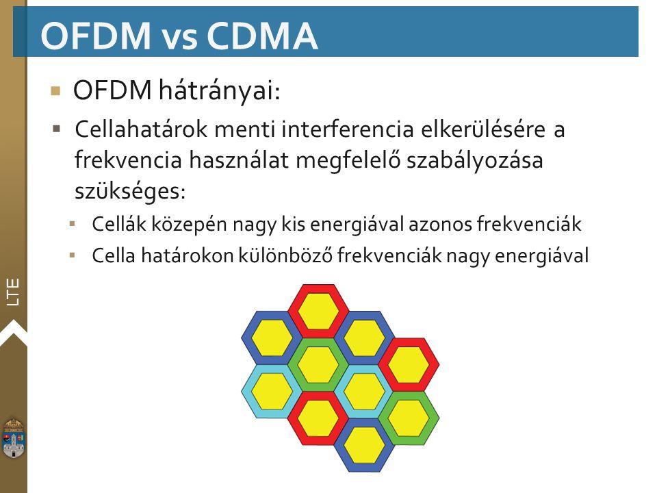 OFDM vs CDMA OFDM hátrányai: