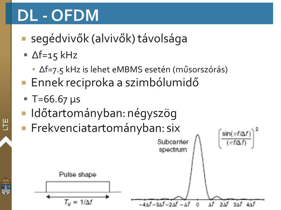 DL - OFDM segédvivők (alvivők) távolsága