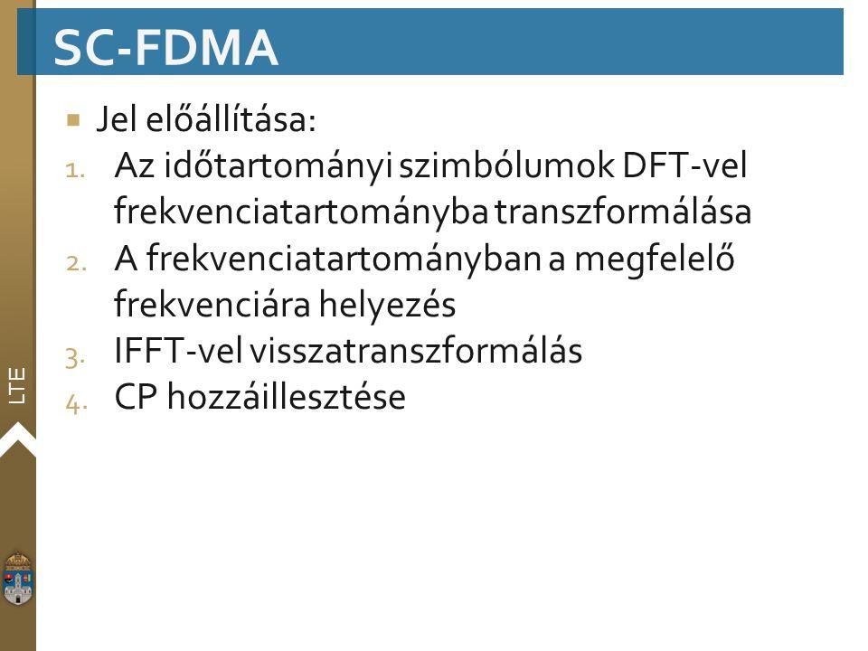 SC-FDMA Jel előállítása: