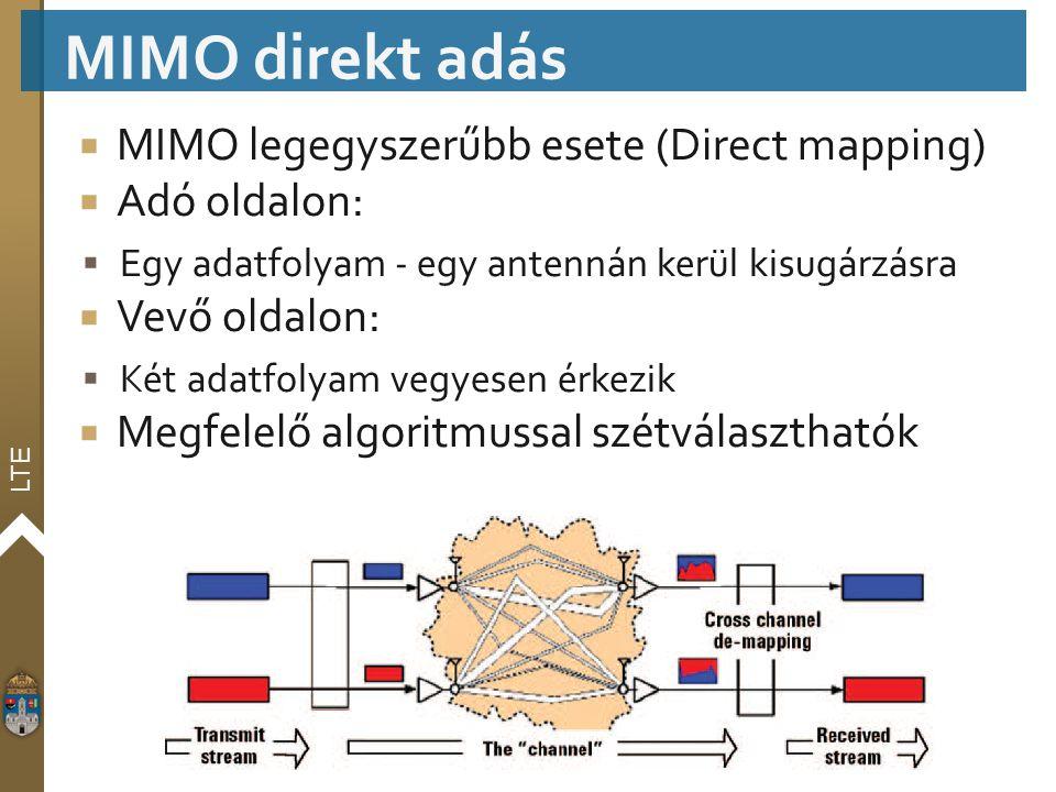 MIMO direkt adás MIMO legegyszerűbb esete (Direct mapping)