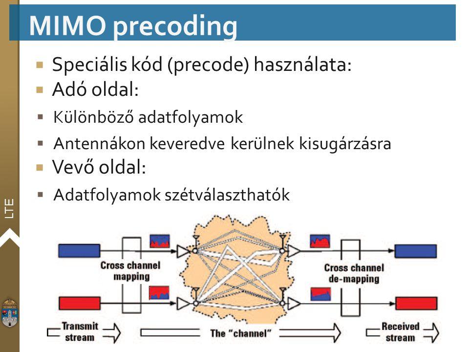 MIMO precoding Speciális kód (precode) használata: Adó oldal:
