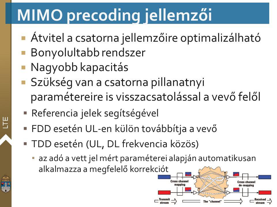 MIMO precoding jellemzői