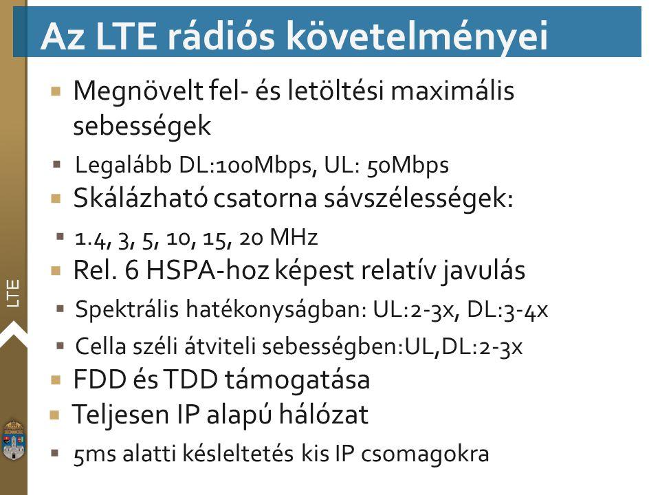 Az LTE rádiós követelményei