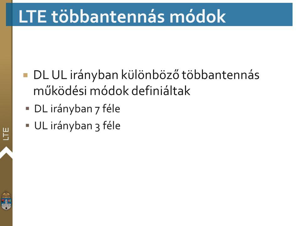 LTE többantennás módok