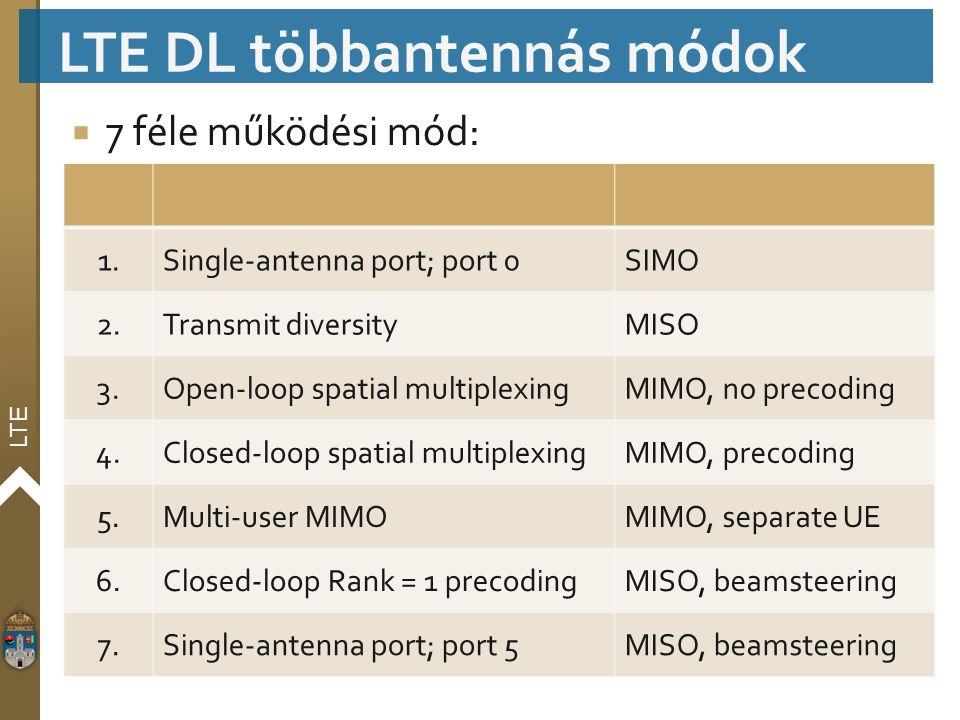 LTE DL többantennás módok
